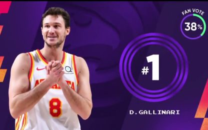 Gallinari ancora in vetta a Shaqtin A Fool. VIDEO