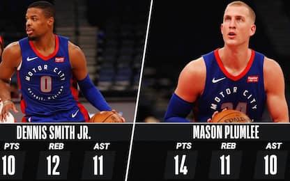 I compagni in tripla doppia nella storia NBA