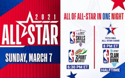 All-Star Game NBA: programma, calendario e orari