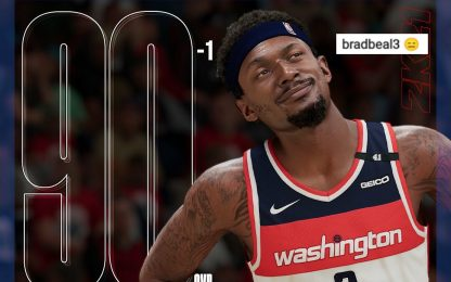 Rating NBA 2K: crescono (quasi) tutti tranne Beal