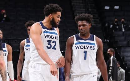 Chi si fida dell'avvio di stagione dei T'Wolves?