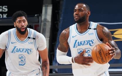 Lakers, 5 candidati da aggiungere al roster