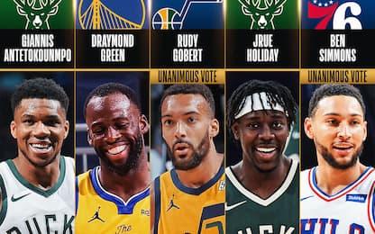 Nominati i due quintetti difensivi della stagione