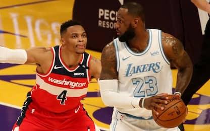 Lakers, Wizards e non solo dopo la trade Westbrook