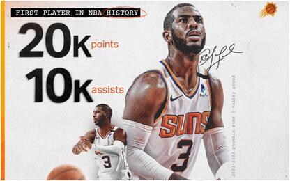 Chris Paul e il record che lo rende unico in NBA