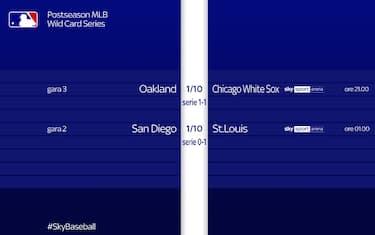 Mlb Playoff La Programmazione Delle Partite Live Su Sky L Sky Sport