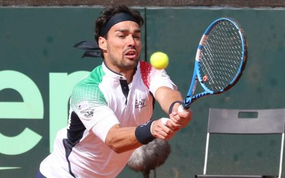 Coppa Davis, Italia nel girone con USA e Colombia