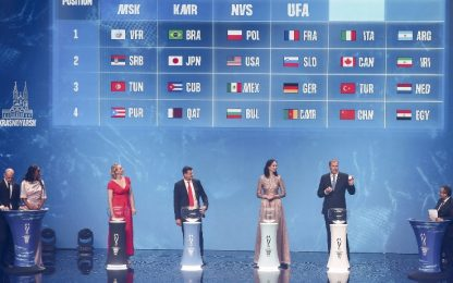 Mondiali 2022: Italia con Cina, Turchia e Canada