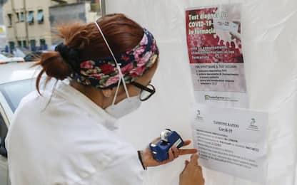 Covid, dal 7 dicembre test sierologico in farmacie Marche