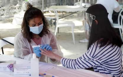 Coronavirus: oggi in Puglia 8 nuovi contagi e nessun decesso