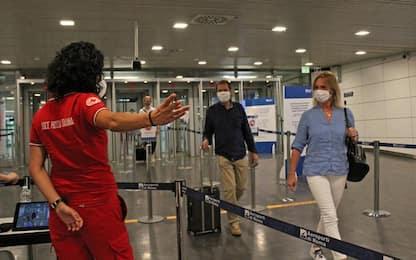 Tampone a chi torna Croazia,Grecia,Spagna
