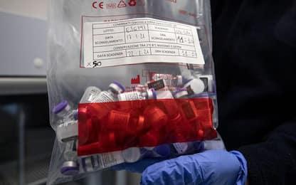 Covid: 14 morti, ma positivi e ospedalizzati in calo