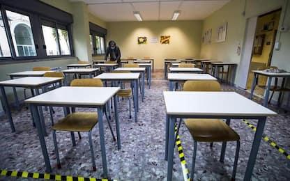 In scuole Umbria 25 cluster Covid