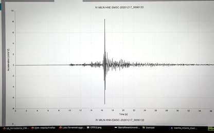 Terremoti: scossa di magnitudo 3.5 nel Potentino