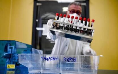 Covid: in Fvg 38 casi su 1.809 test, tre decessi