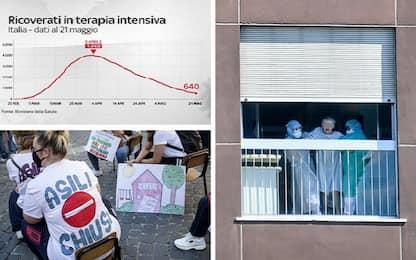 Coronavirus Italia, le news del 21 maggio su contagi e fase 2