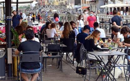 Scuola, bar, ristoranti: ecco cosa cambia con il nuovo Dpcm