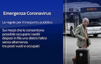 Coronavirus regole mezzi pubblici
