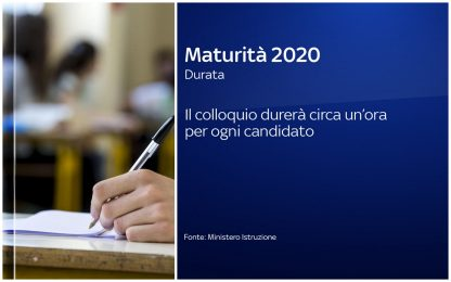 Maturità 2020, tutto quello che c'è da sapere sull'esame di Stato