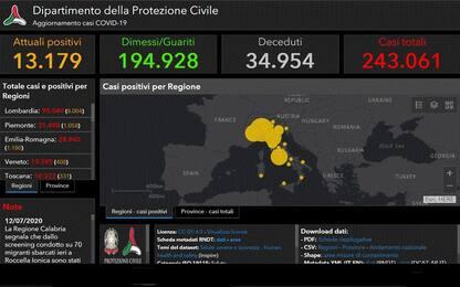Coronavirus in Italia e nel mondo, le ultime notizie in diretta