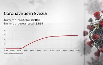 Coronavirus Grafiche