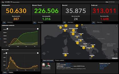 Coronavirus in Italia e nel mondo, le ultime news