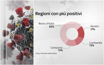 Covid, le regioni con più contagi nelle ultime 24 ore. I DATI