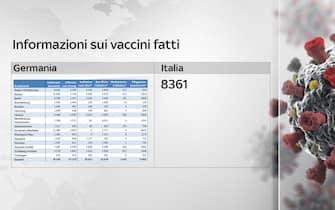 covid grafiche dati contagi terapie intensive