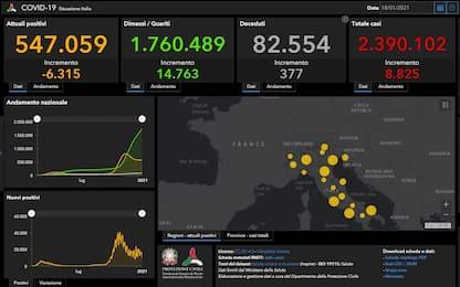 Coronavirus, ultime notizie dall'Italia e dal mondo. DIRETTA