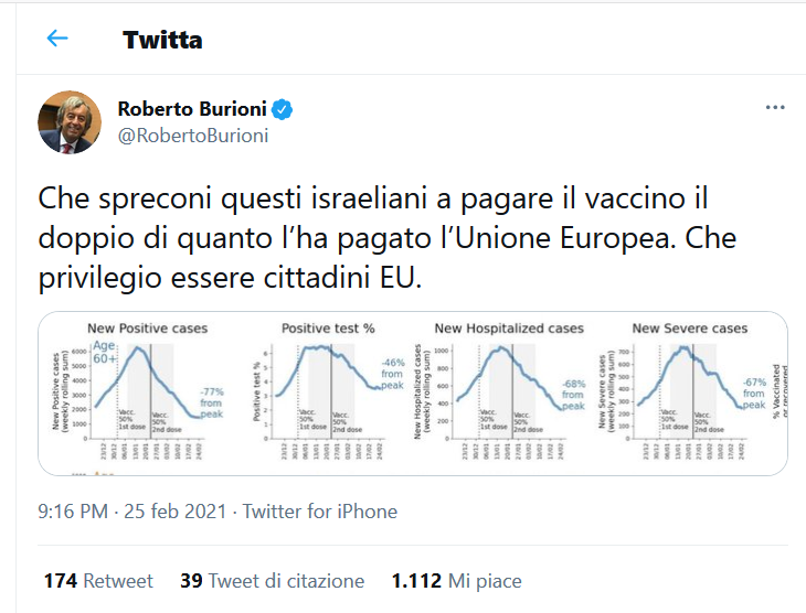 Profile Twitter Roberto Burioni