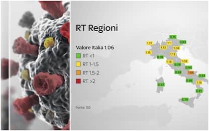 Covid, 10 regioni con Rt sopra 1: la mappa
