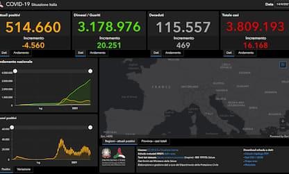 Coronavirus in Italia e nel mondo: le news del 14 aprile