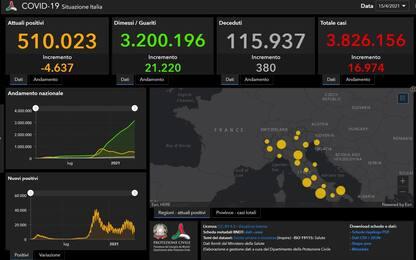 Coronavirus in Italia e nel mondo: le news del 15 aprile. DIRETTA