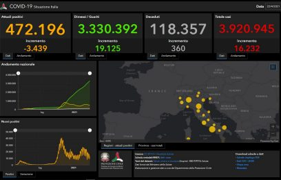 Covid in Italia e nel mondo: le notizie del 22 aprile