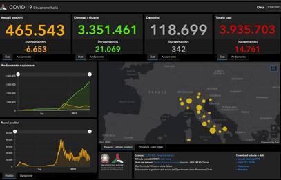 Covid in Italia e nel mondo: le ultime notizie del 23 aprile. LIVE
