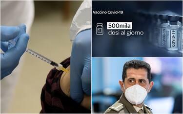 Piano vaccini Covid Figliuolo