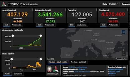 Coronavirus in Italia e nel mondo: le news di oggi 5 maggio. DIRETTA