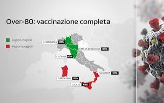 over 80, vaccinazione completa