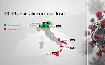 Quanti nella fascia 70-79 hanno ricevuto almeno una dose in Italia