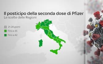 Grafiche coronavirus: la scelta delle Regioni nel posticipo della seconda dose di Pfizer