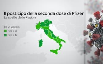 Ogni regione italiana ha deciso di quanto posticipare le seconde dosi di Pfizer, fino a un massimo di 42 giorni