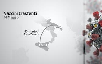 Dalla Sicilia sono state trasferite in Puglia 50mila dosi di Astrazeneca
