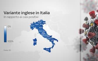 Grafiche coronavirus: la variante inglese in Italia