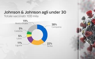 J&j agli under 30