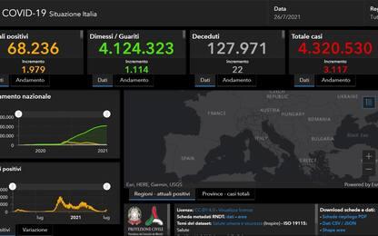 Coronavirus in Italia e nel mondo: le news del 26 luglio. LIVE