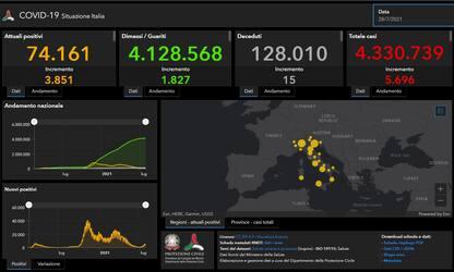 Coronavirus in Italia e nel mondo: news di oggi 28 luglio. LIVE