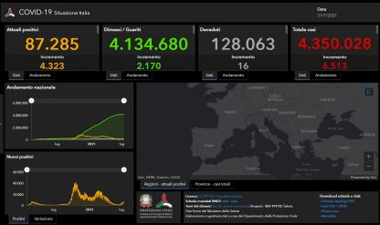 Coronavirus in Italia e nel mondo: le news del 31 luglio. LIVE