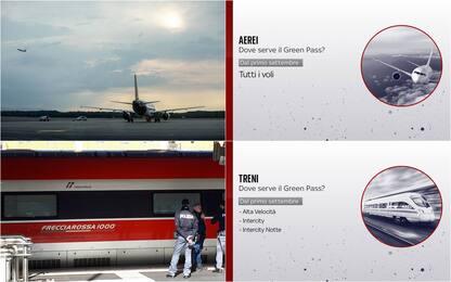 Green Pass e trasporti: dagli aerei ai traghetti, ecco dove serve