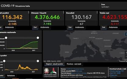 Covid in Italia e nel mondo: le ultime notizie del 16 settembre. LIVE