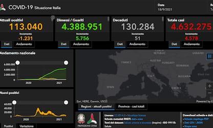 Coronavirus in Italia e nel mondo: news di oggi 18 settembre. DIRETTA